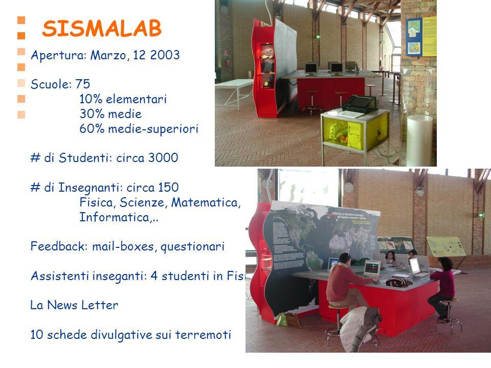 SISMALAB Apertura: Marzo, 12 2003 Scuole: 75 10% elementari 30% medie