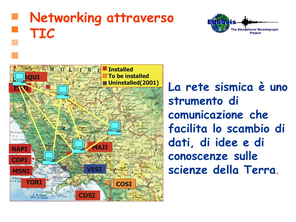 Networking attraverso TIC
