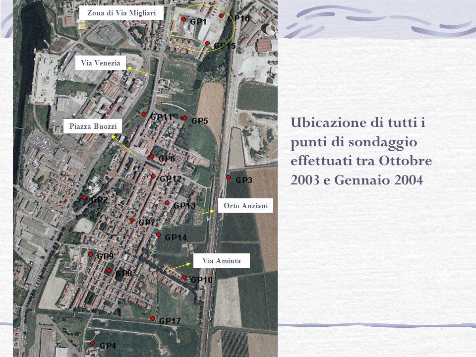 Zona di Via Migliari Via Venezia. Ubicazione di tutti i punti di sondaggio effettuati tra Ottobre 2003 e Gennaio 2004.