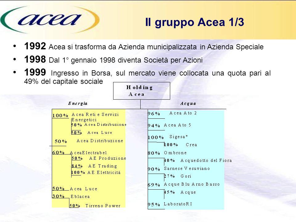 Il gruppo Acea 1/3 1992 Acea si trasforma da Azienda municipalizzata in Azienda Speciale. 1998 Dal 1° gennaio 1998 diventa Società per Azioni.