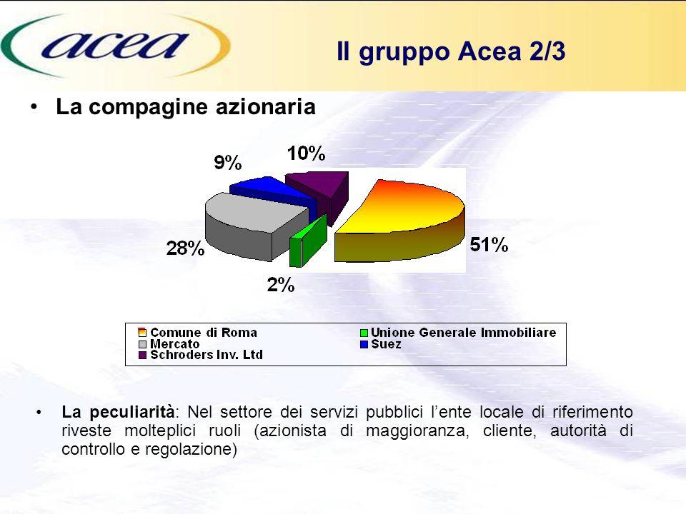 Il gruppo Acea 2/3 La compagine azionaria