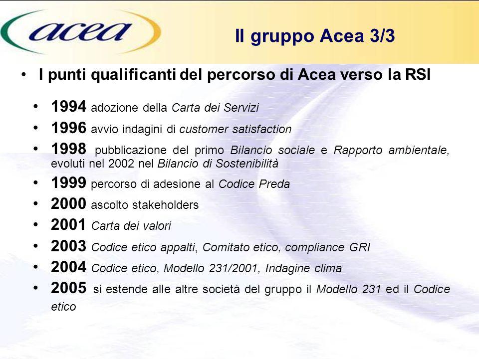 Il gruppo Acea 3/3 I punti qualificanti del percorso di Acea verso la RSI. 1994 adozione della Carta dei Servizi.
