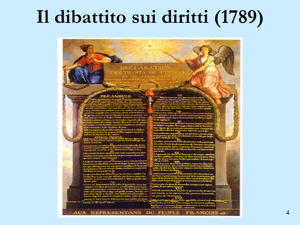 Il dibattito sui diritti (1789)
