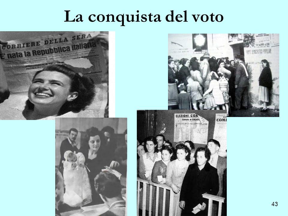 La conquista del voto