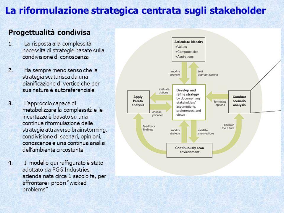 La riformulazione strategica centrata sugli stakeholder