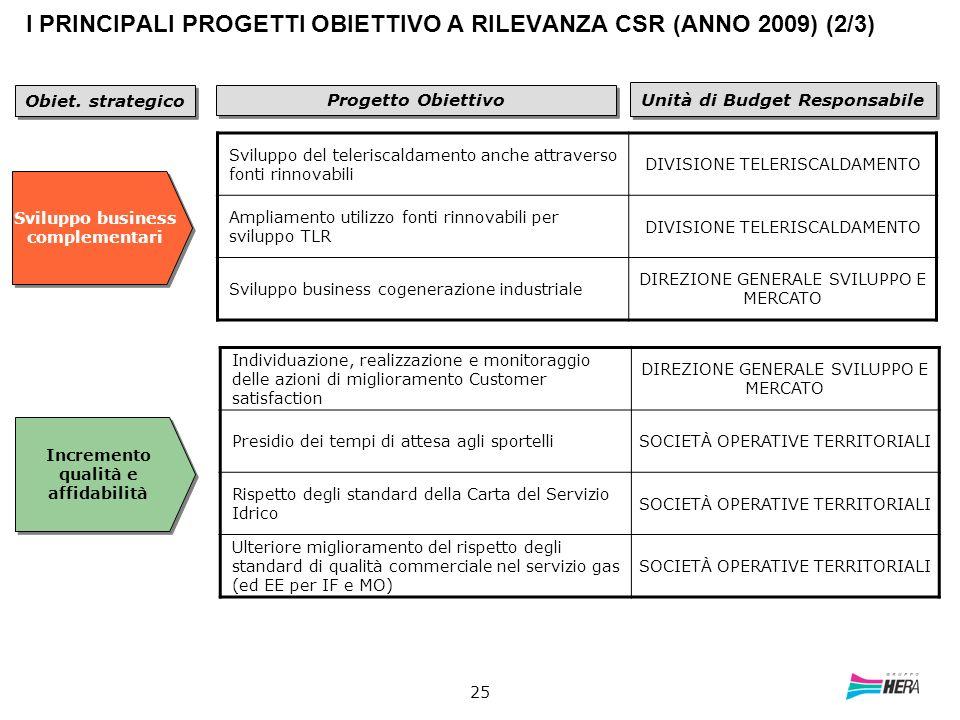 I PRINCIPALI PROGETTI OBIETTIVO A RILEVANZA CSR (ANNO 2009) (2/3)
