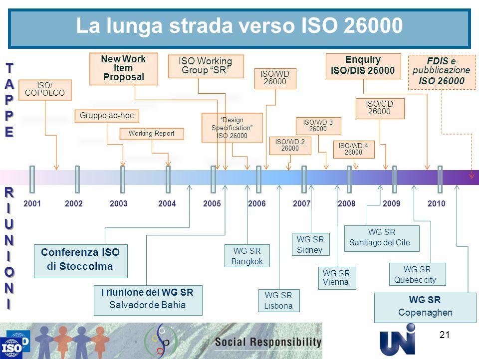 La lunga strada verso ISO 26000