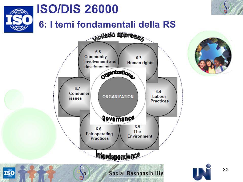 ISO/DIS 26000 6: I temi fondamentali della RS