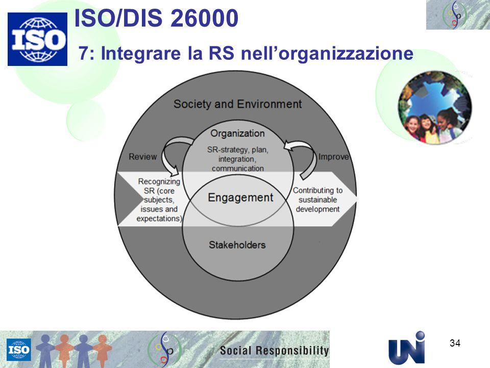 ISO/DIS 26000 7: Integrare la RS nell'organizzazione