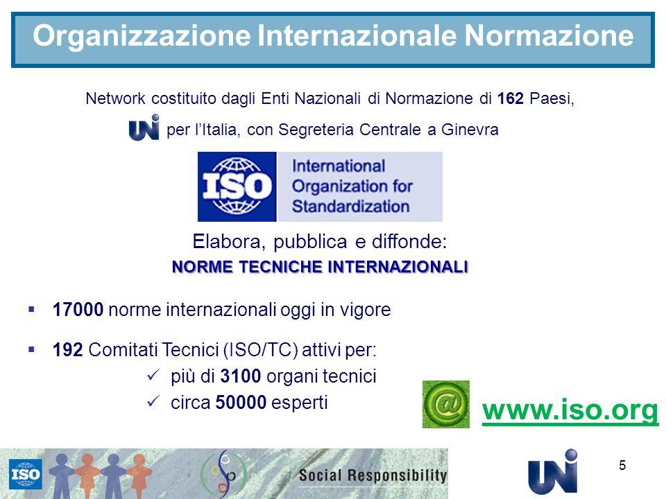 Organizzazione Internazionale Normazione NORME TECNICHE INTERNAZIONALI