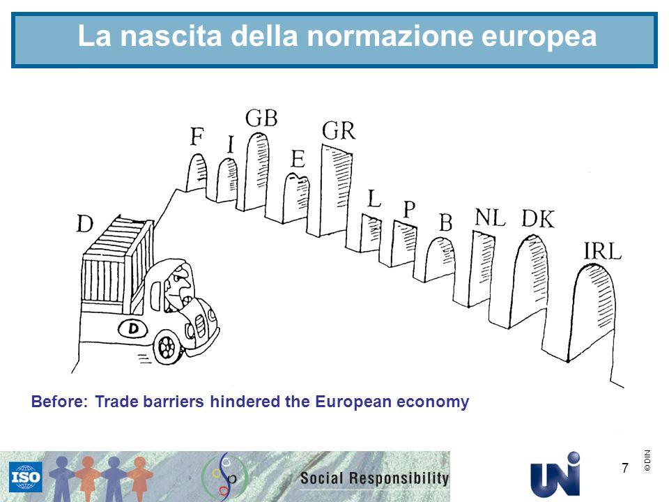 La nascita della normazione europea