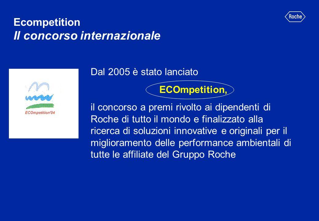 Ecompetition Il concorso internazionale