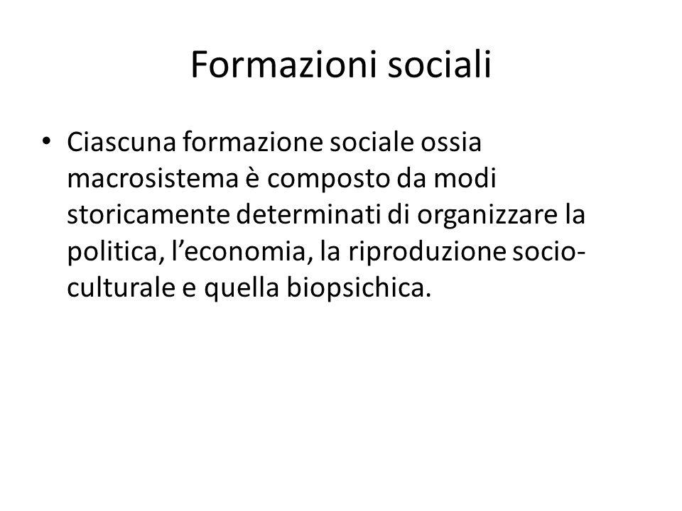 Formazioni sociali