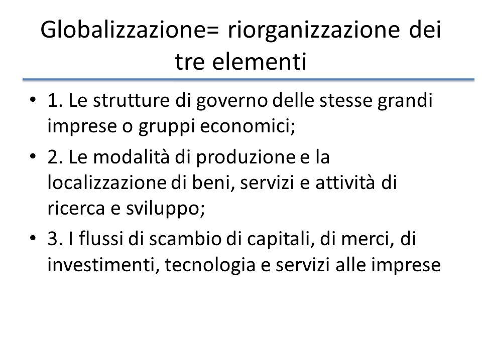 Globalizzazione= riorganizzazione dei tre elementi