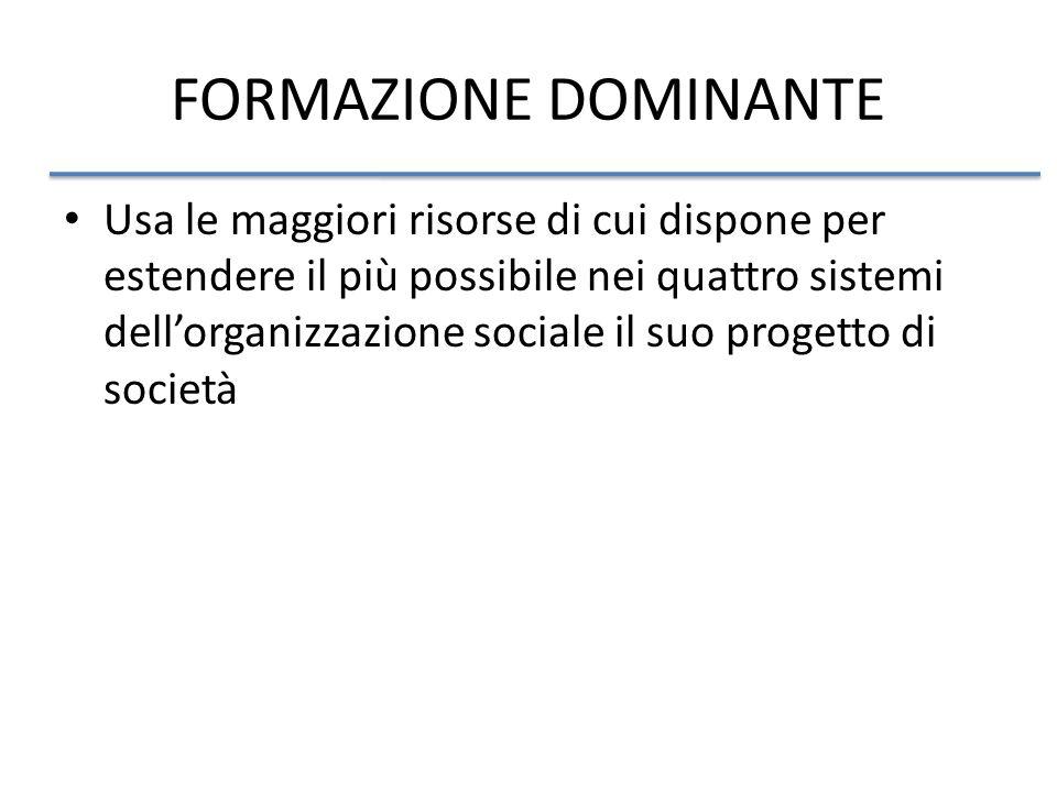 FORMAZIONE DOMINANTE