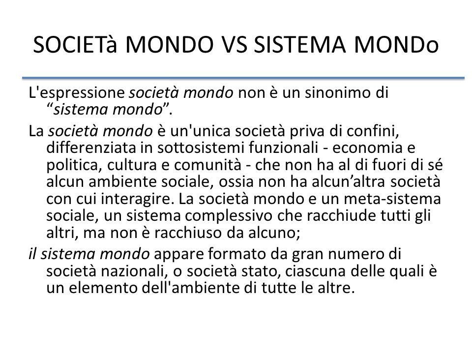 SOCIETà MONDO VS SISTEMA MONDo
