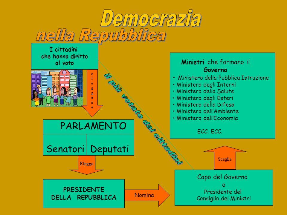 Democrazia nella Repubblica PARLAMENTO Senatori Deputati
