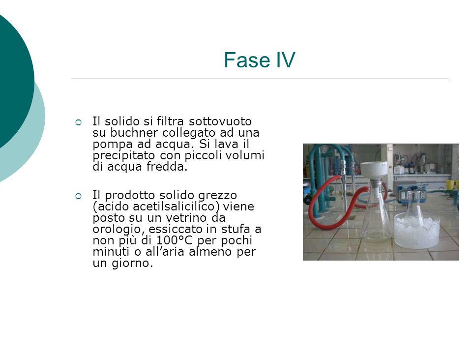 Fase IV Il solido si filtra sottovuoto su buchner collegato ad una pompa ad acqua. Si lava il precipitato con piccoli volumi di acqua fredda.