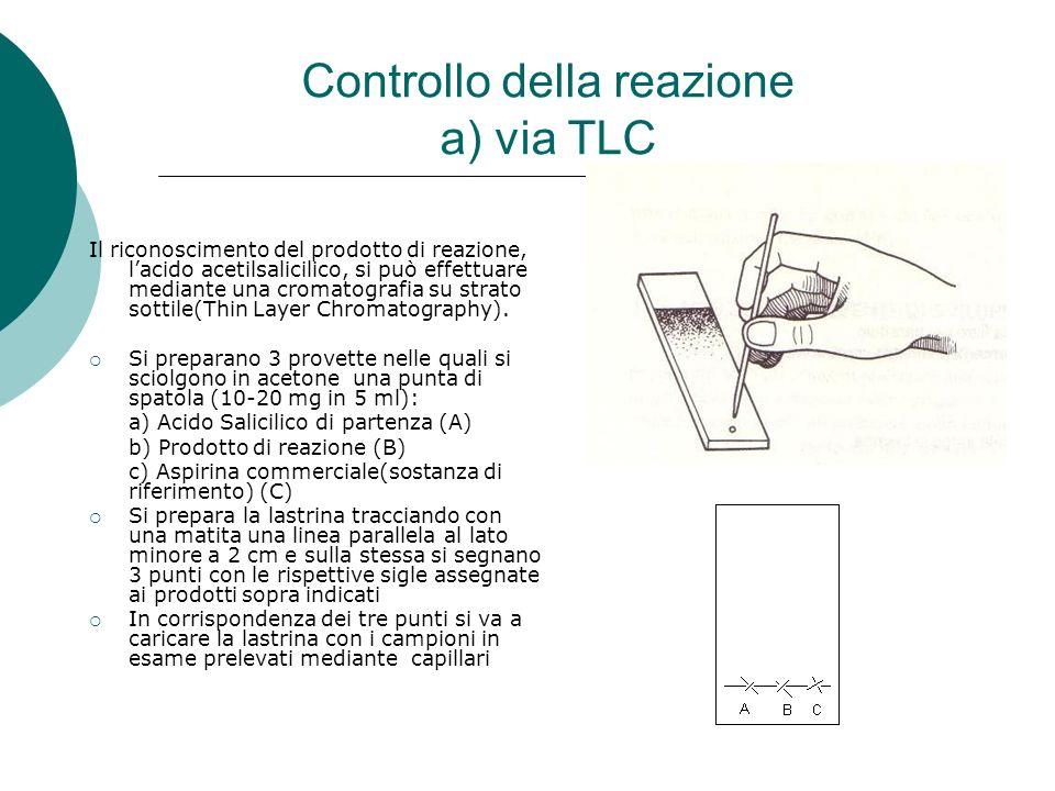 Controllo della reazione a) via TLC