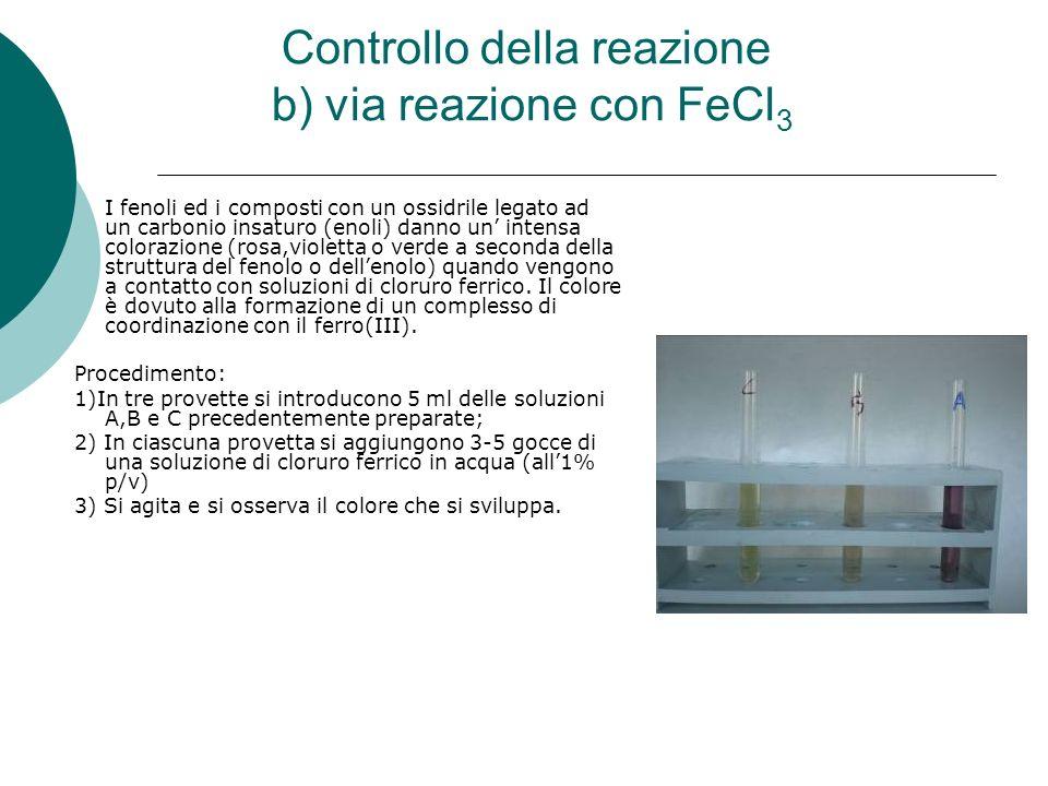 Controllo della reazione b) via reazione con FeCl3