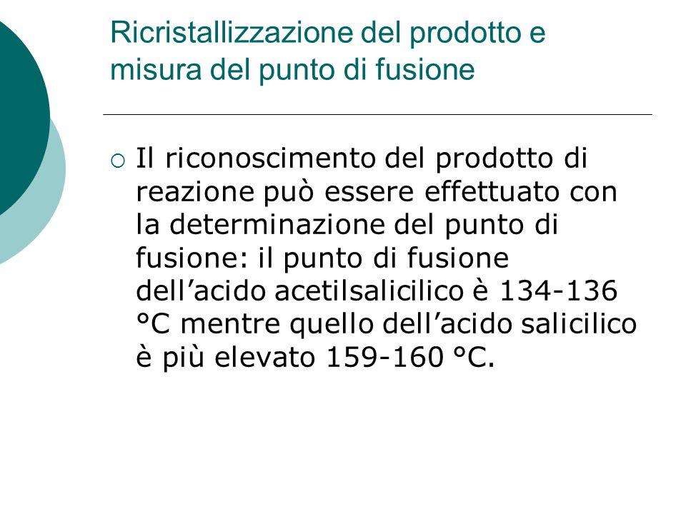 Ricristallizzazione del prodotto e misura del punto di fusione