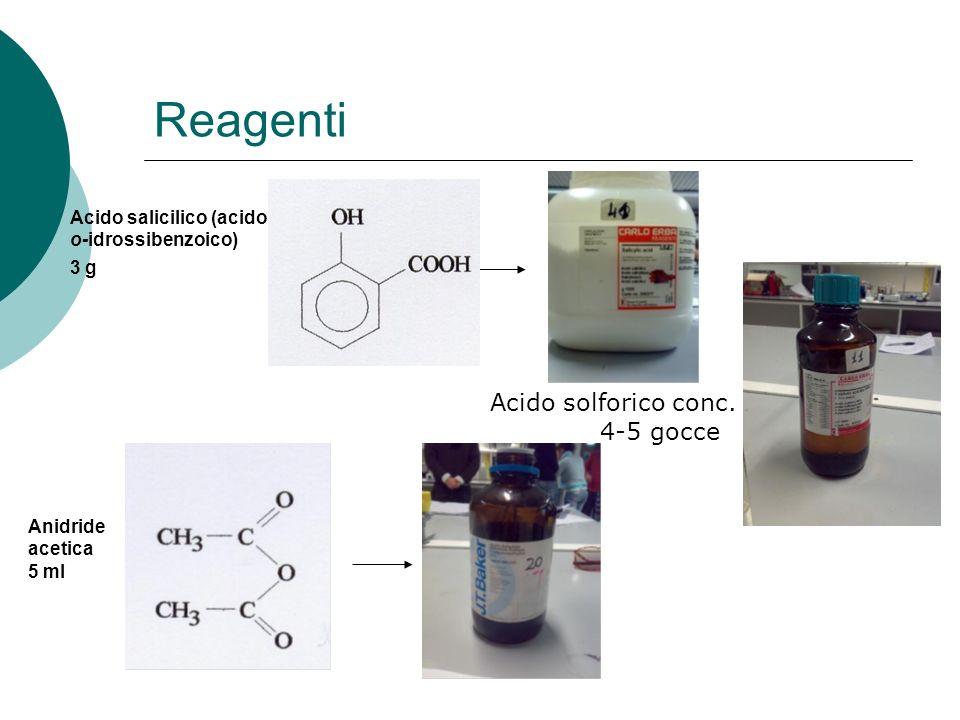 Reagenti Acido solforico conc. 4-5 gocce