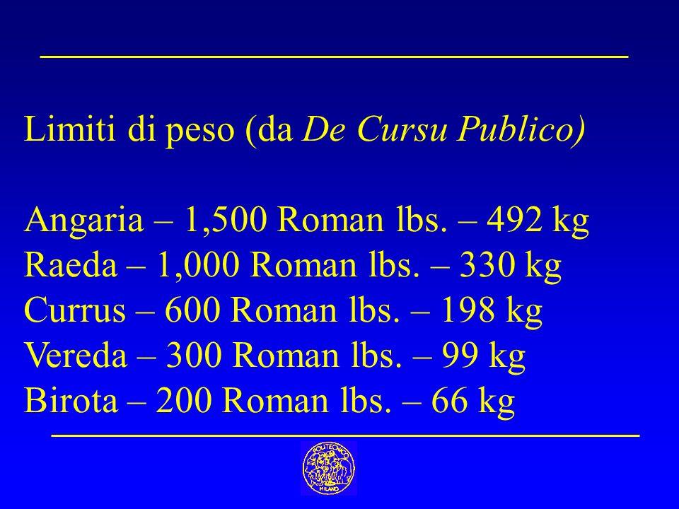 Limiti di peso (da De Cursu Publico)