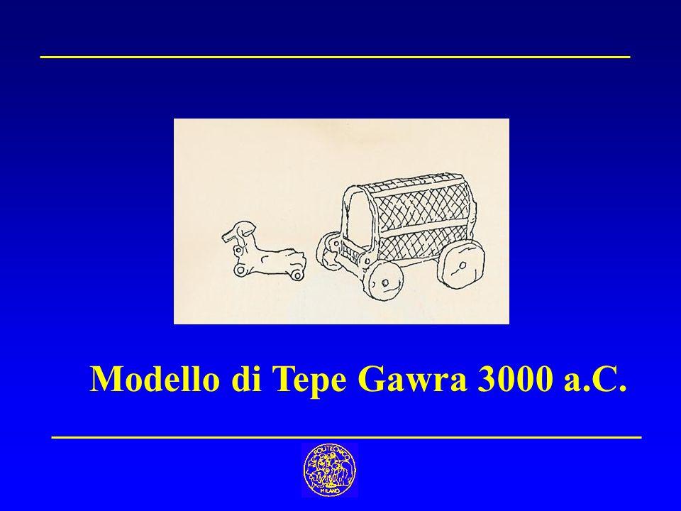 Modello di Tepe Gawra 3000 a.C.