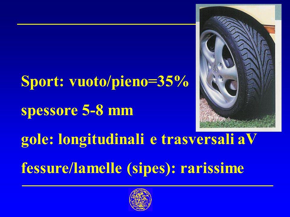 Sport: vuoto/pieno=35% spessore 5-8 mm. gole: longitudinali e trasversali aV.