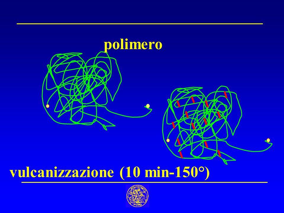 vulcanizzazione (10 min-150°)