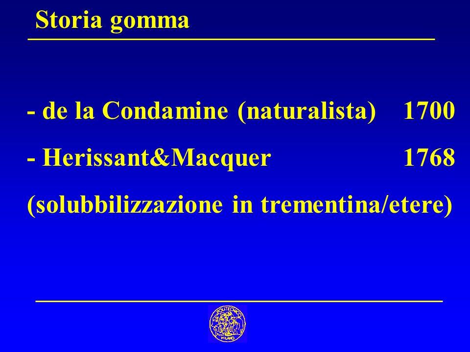 Storia gomma - de la Condamine (naturalista) 1700.