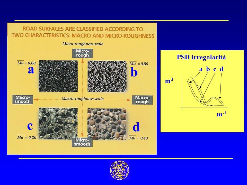 PSD irregolarità m3 m-1 a b a b c d c d