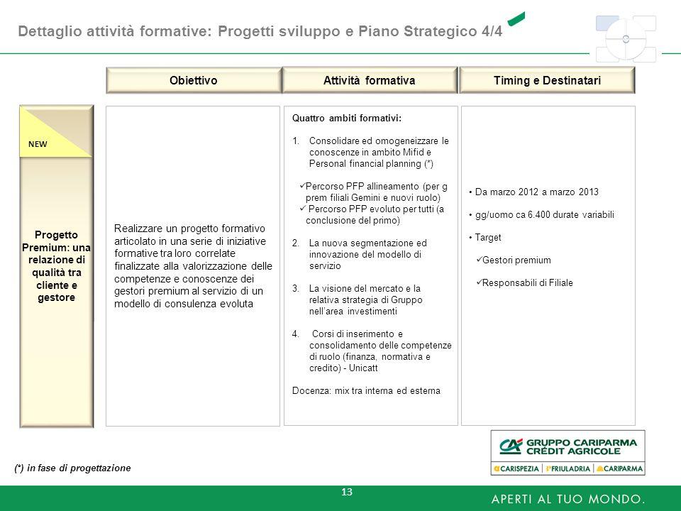 Progetto Premium: una relazione di qualità tra cliente e gestore