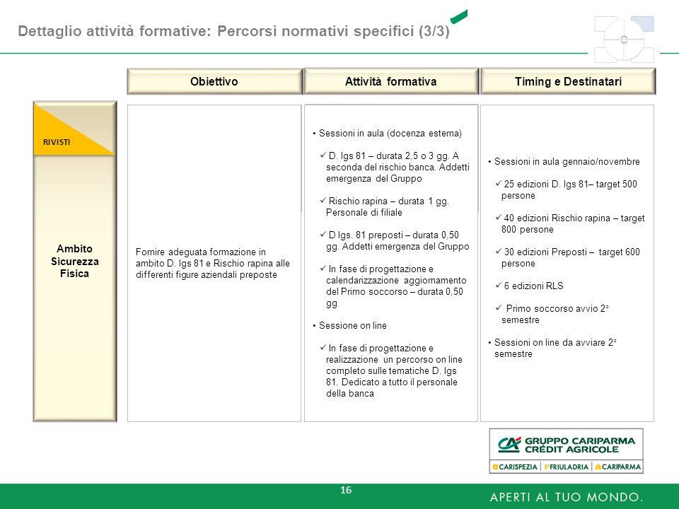 Dettaglio attività formative: Percorsi normativi specifici (3/3)