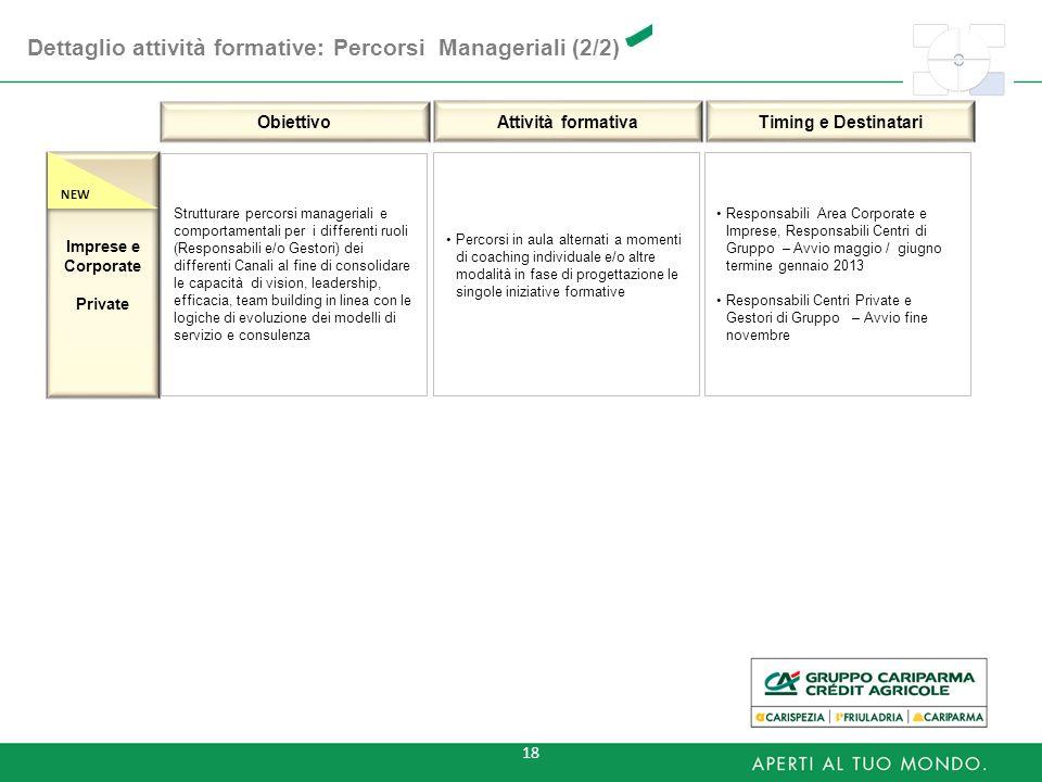 Dettaglio attività formative: Percorsi Manageriali (2/2)