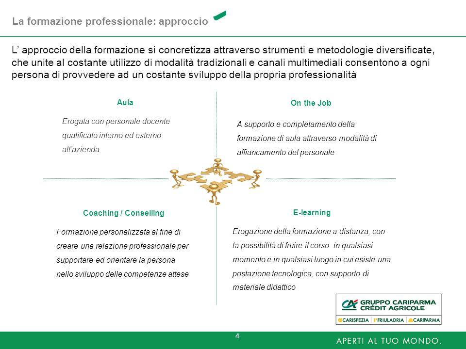 La formazione professionale: approccio