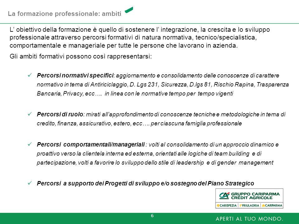 La formazione professionale: ambiti