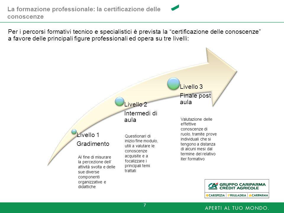 La formazione professionale: la certificazione delle conoscenze