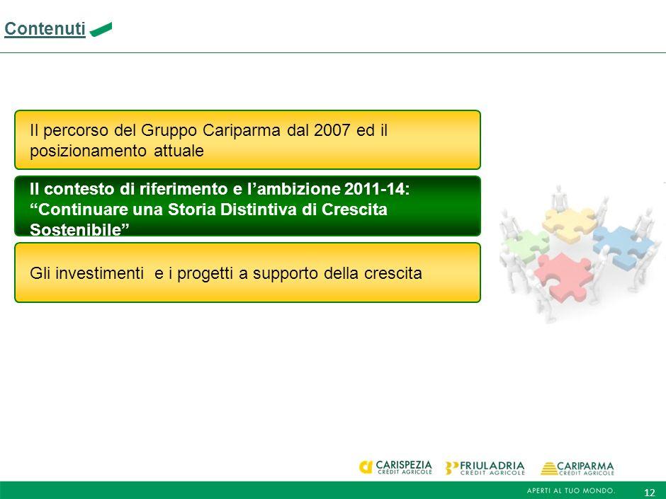 Contenuti Il percorso del Gruppo Cariparma dal 2007 ed il posizionamento attuale.