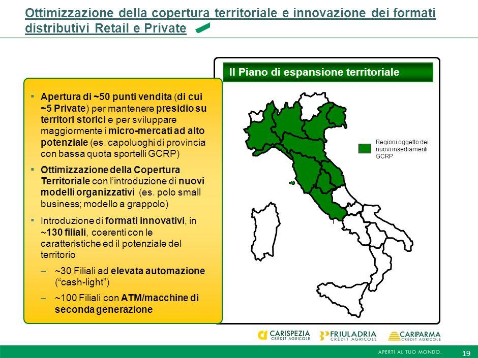 Ottimizzazione della copertura territoriale e innovazione dei formati distributivi Retail e Private
