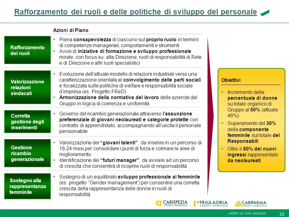 Rafforzamento dei ruoli e delle politiche di sviluppo del personale