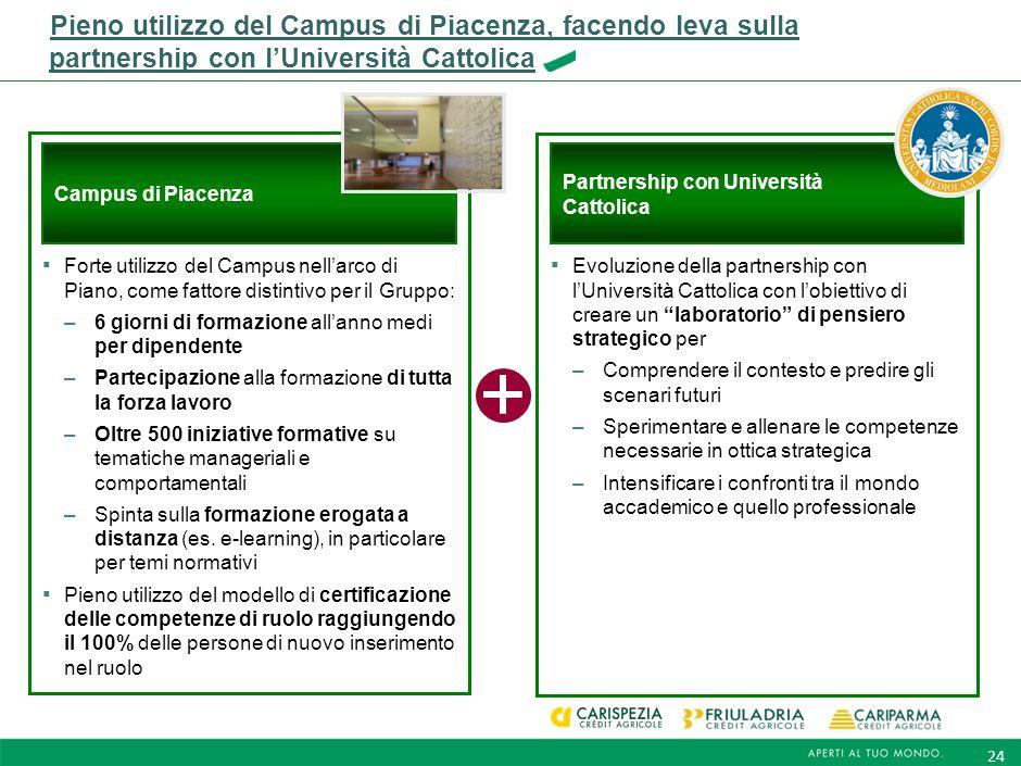 9 Pieno utilizzo del Campus di Piacenza, facendo leva sulla partnership con l'Università Cattolica.