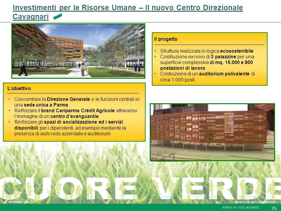 Investimenti per le Risorse Umane – Il nuovo Centro Direzionale Cavagnari