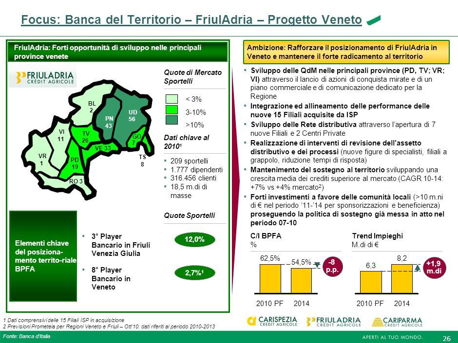 Focus: Banca del Territorio – FriulAdria – Progetto Veneto