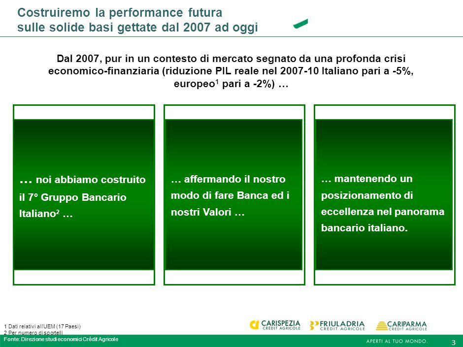 … noi abbiamo costruito il 7° Gruppo Bancario Italiano2 …