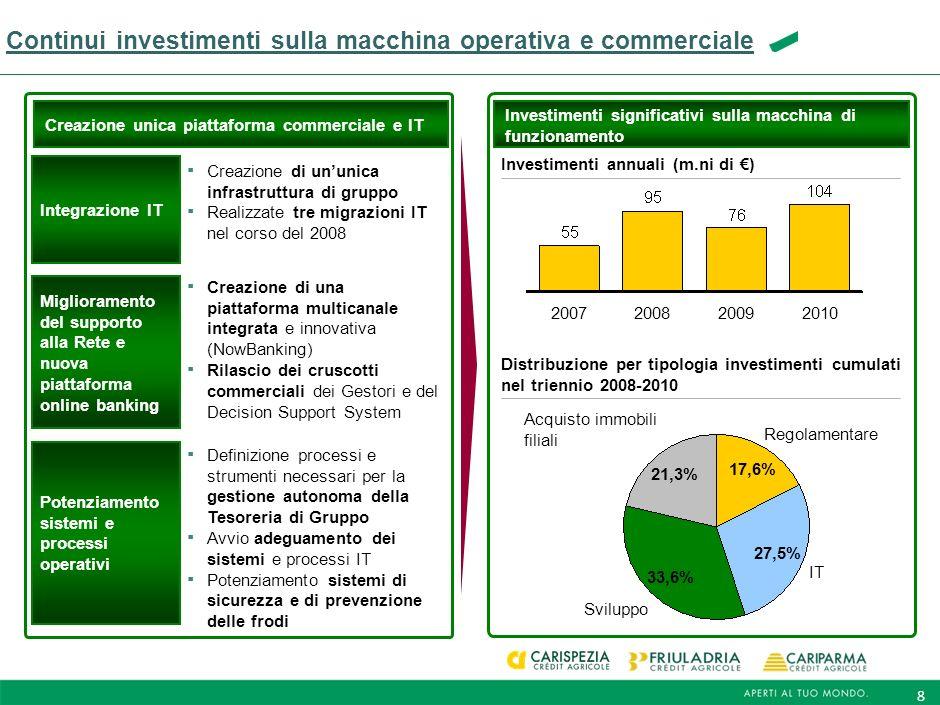 Continui investimenti sulla macchina operativa e commerciale