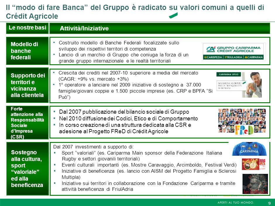 Il modo di fare Banca del Gruppo è radicato su valori comuni a quelli di Crédit Agricole