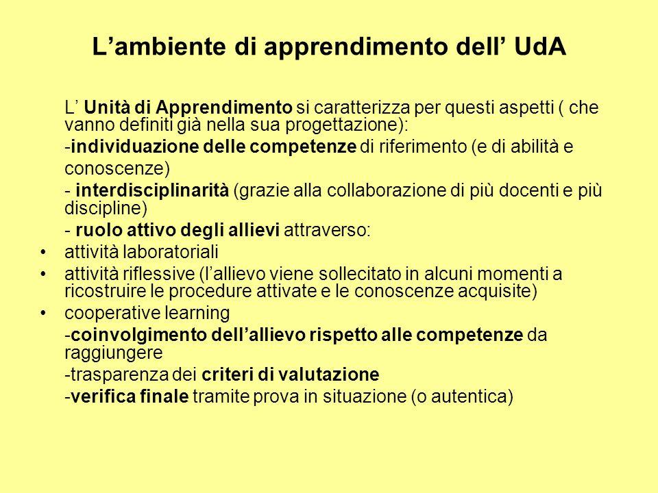 L'ambiente di apprendimento dell' UdA