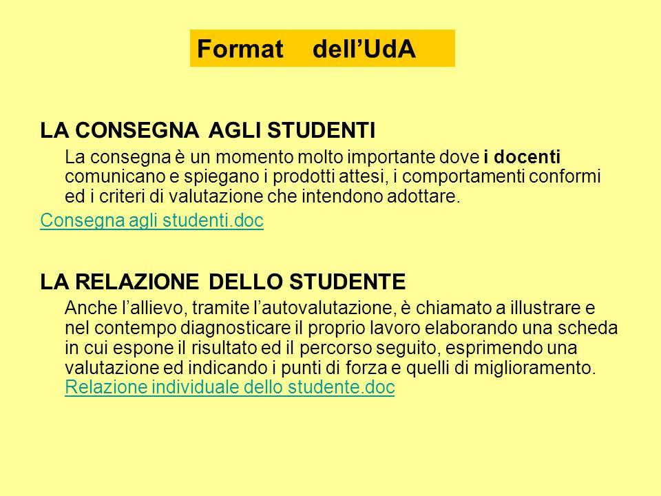 Format dell'UdA LA CONSEGNA AGLI STUDENTI LA RELAZIONE DELLO STUDENTE
