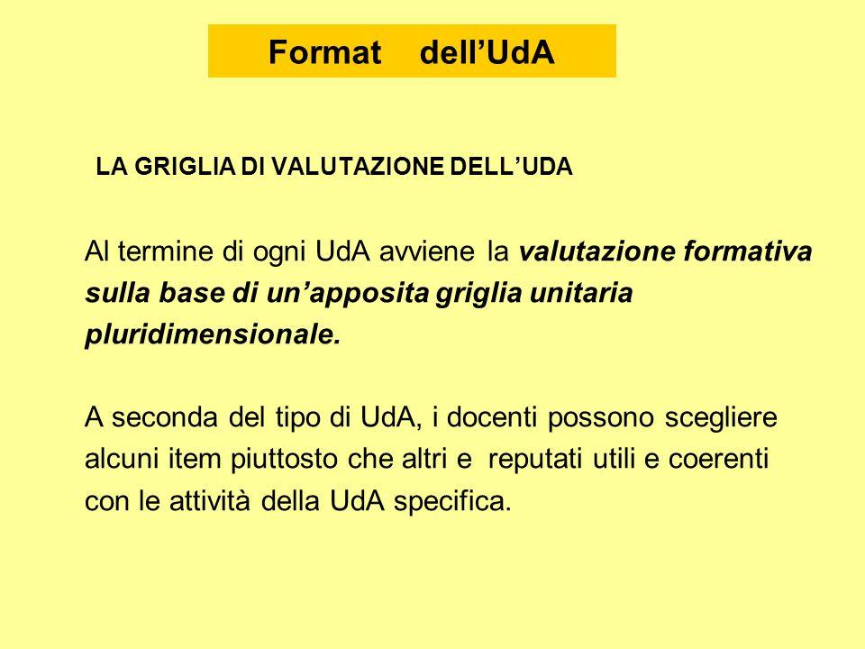 LA GRIGLIA DI VALUTAZIONE DELL'UDA